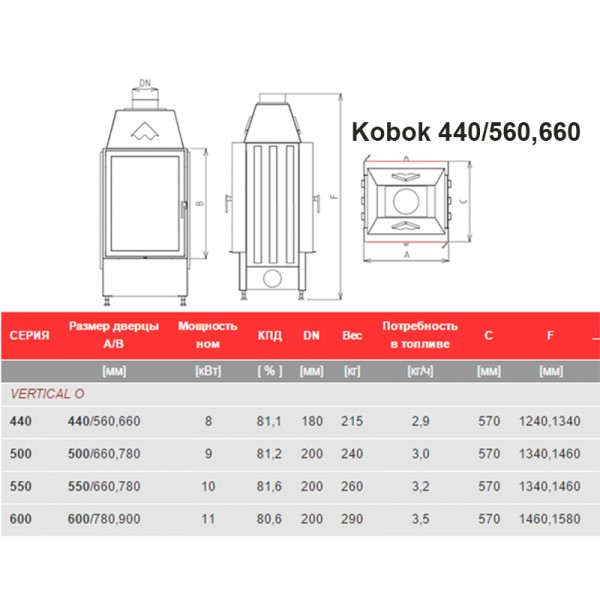 Каминная стальная топка Kobok Bystra0 LD 440 туннель