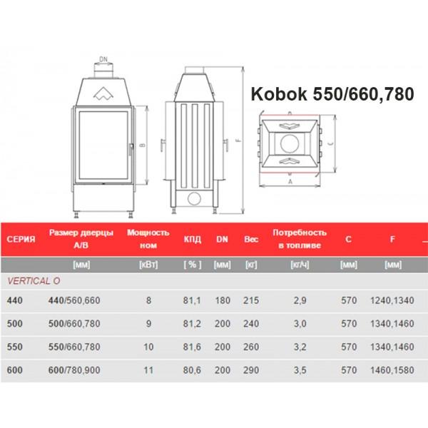 Топка для камина Kobok Bystra 0 LD 550 туннель