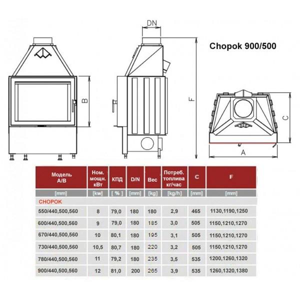 Топка Kobok Chopok 900
