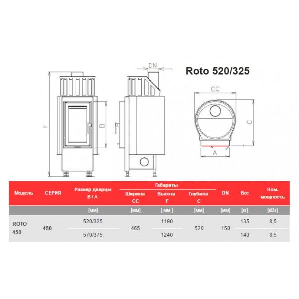 Стальная печьKobok Roto 325/520
