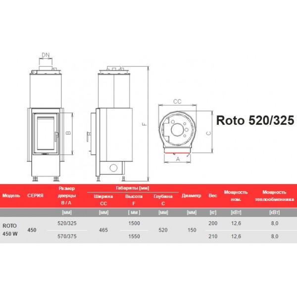 Стальная печьKobok Roto 450 TV