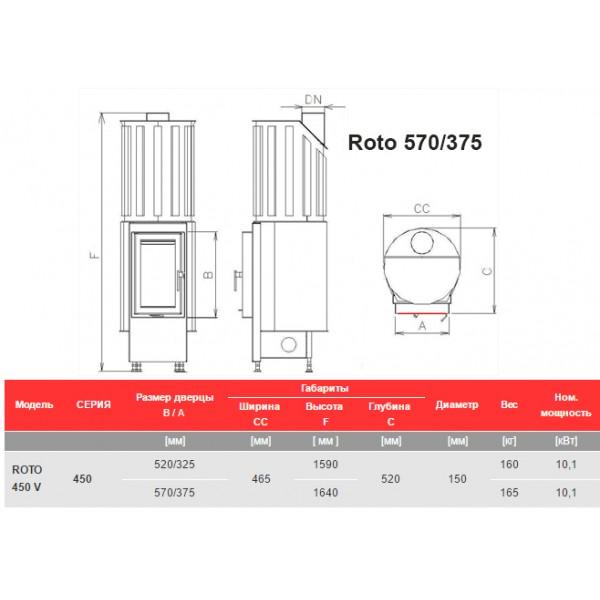 Стальная печь Kobok Roto 450 Vertikal 570/375